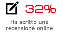 Web Marketing Web Agency Roma